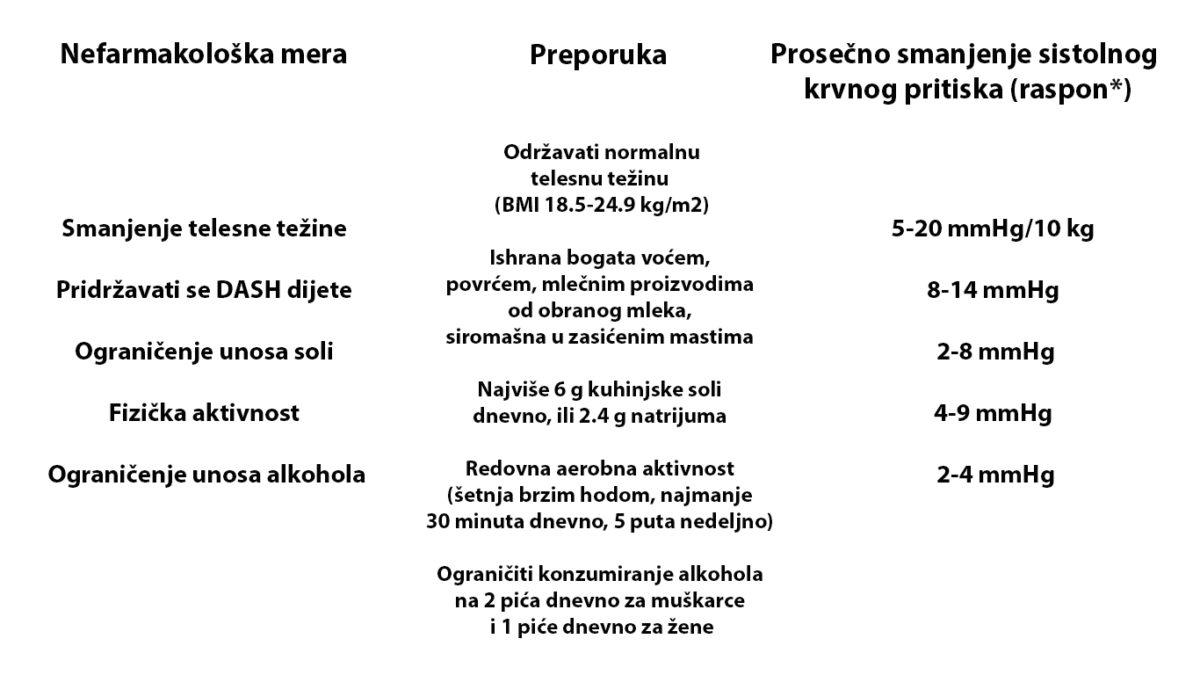 hipertenziją - išsamiai ingridasimonyte.lt (puslapis 9)